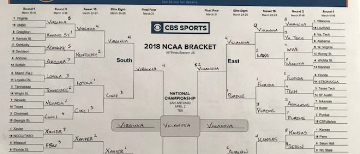 Tim Bates' NCAA bracket